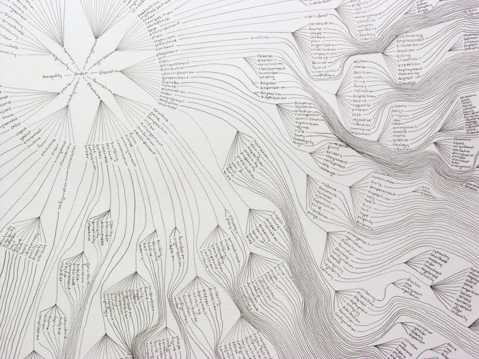 "Detail image of ""Order"" text drawing created with graphite on paper"